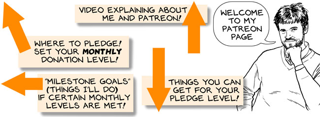 Christopher Baldwin is creating Webcomics! | Patreon